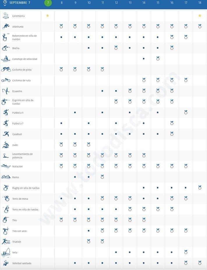 calendario juegos paralimpicos