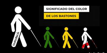 significado de los colores de los bastones personas ciegas