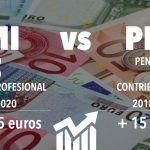 gráfica de diferencias SMI y PNC