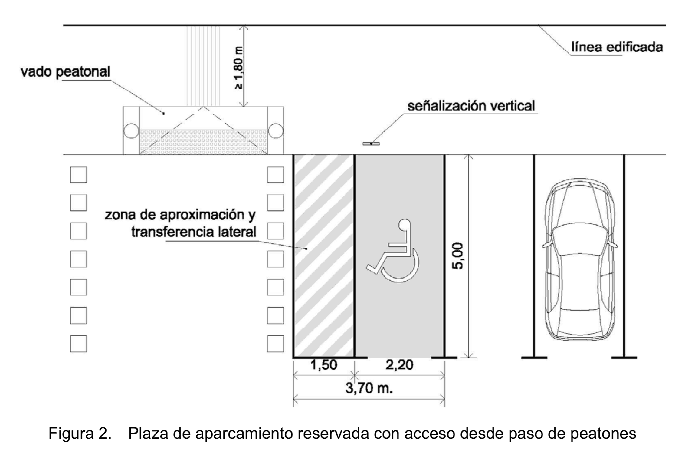 Medidas Plazas reservadas