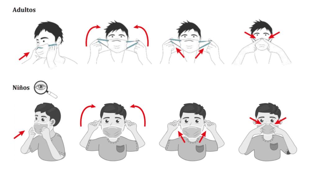 Guía sobre como ponernos una mascarilla