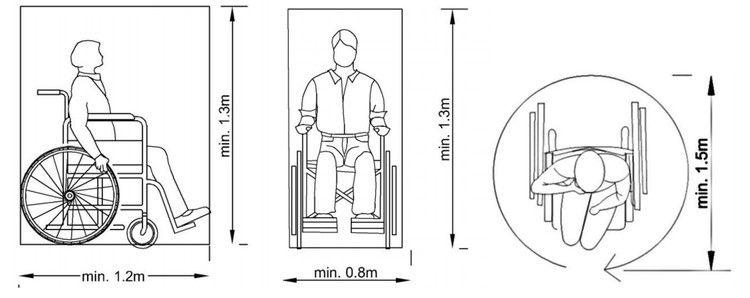 Medidas silla de ruedas