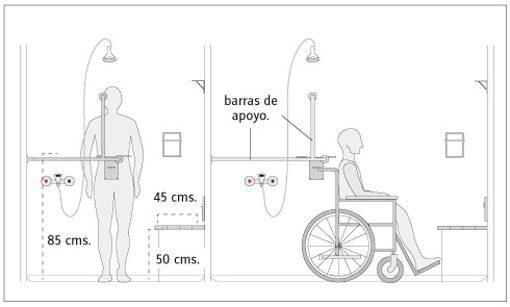 Medidas baños discapacidad